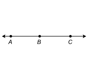 diagram of a line with three points labeled A, B, and C from left to right
