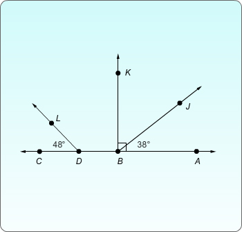 Points A, B, C, and D lie on the same line in the order of C, D, B, and A. Angle LDC is 48 degrees. Point J lies on the interior of angle KBA. Angle JBA is 38 degrees. Angle KBA is a right angle.