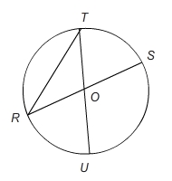 Circle O with points R, U, S and T on the circle. Segments SR and TU pass through point O. Segment RT is also shown in the diagram.