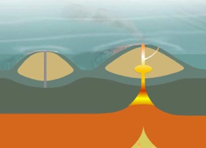 Cross-section illustration of a dormant volcano and an active volcano