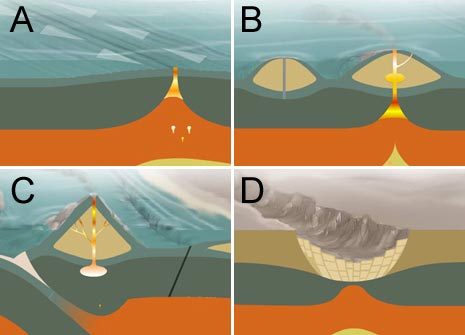 A composite of four images showing,  magma below earth surface, a dormant volcano and an active volcano, earthquakes and magma flowing onto the surface but no large volcano and a fault in the surface due to earthquake