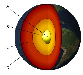 Earth Sphere and Earthquake - Rock Parts Cross-section diagram of earth with labels A B C D showing different layers of the planet